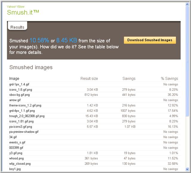 captura de un informe utilizando All Smush.it.