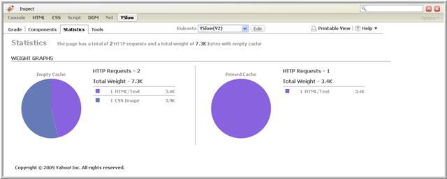 ejemplo de la pagina que veremos cuando pulsemos estadísticas en Yslow.