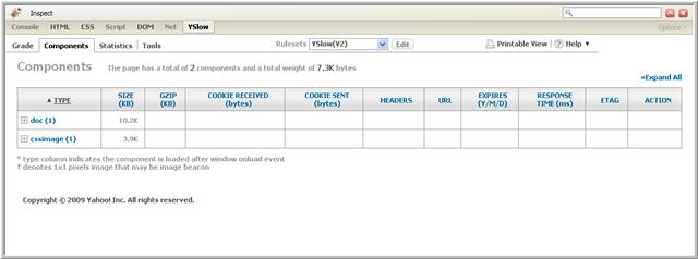"""ejemplo de la página que aparece cuando pulsamos la opción """"Ver componentes"""" en YSlow."""
